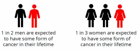 cancer stats image
