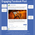 Elements of an Engaging Facebook Post